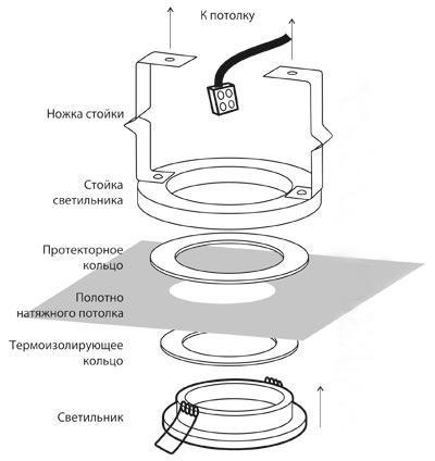 Как в solidworks сделать спираль 552